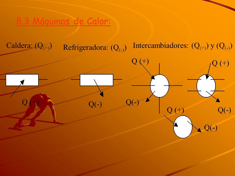 8.3 Máquinas de Calor: Caldera: (Q(+))