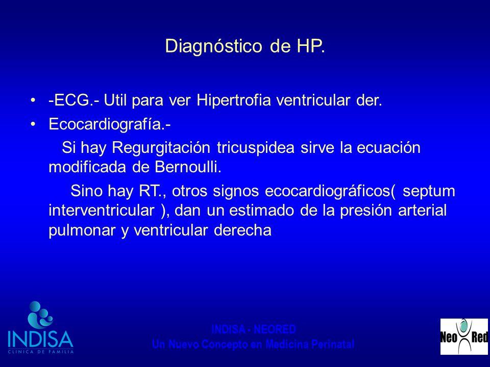 Diagnóstico de HP. -ECG.- Util para ver Hipertrofia ventricular der.