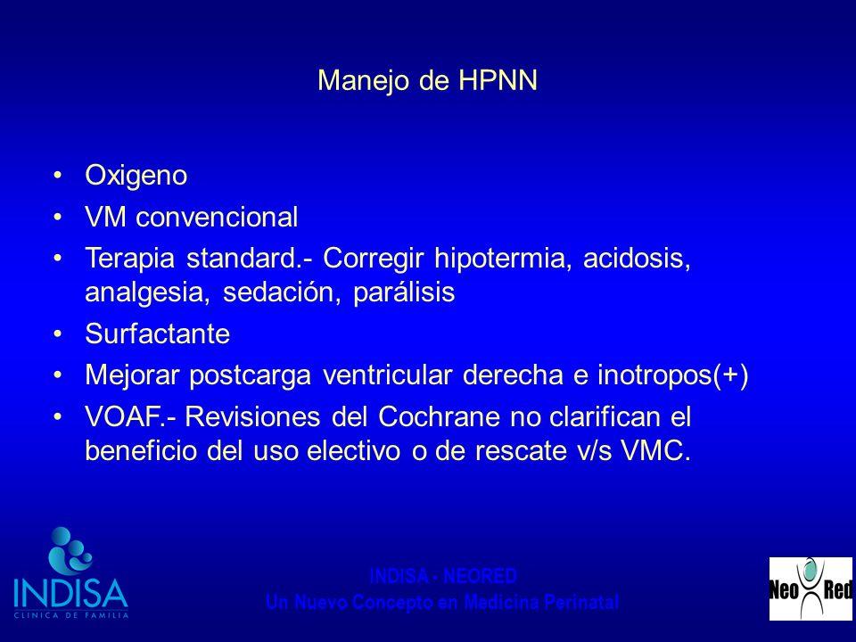 Manejo de HPNN Oxigeno. VM convencional. Terapia standard.- Corregir hipotermia, acidosis, analgesia, sedación, parálisis.