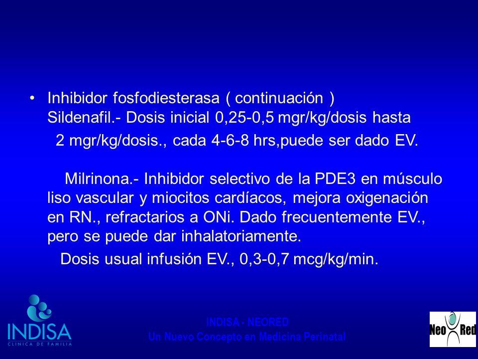 Inhibidor fosfodiesterasa ( continuación ) Sildenafil