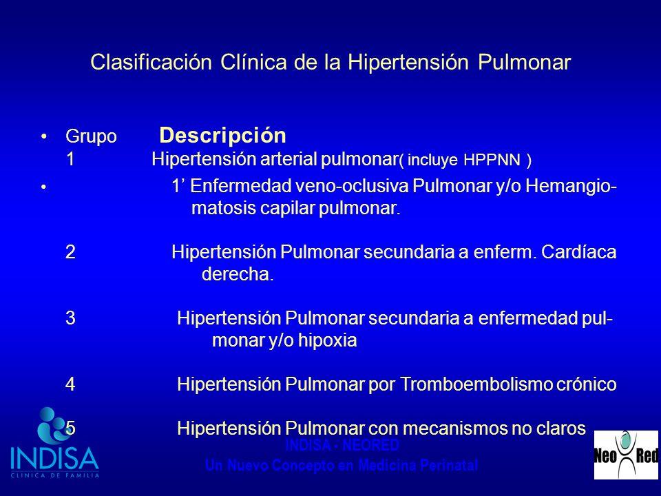Clasificación Clínica de la Hipertensión Pulmonar