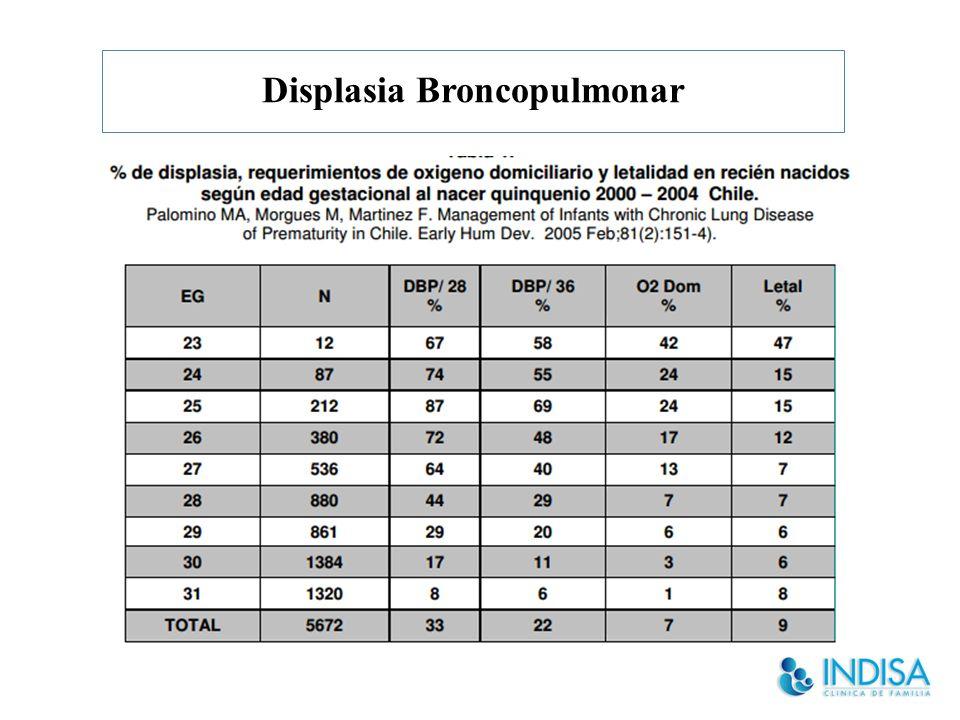 Displasia Broncopulmonar