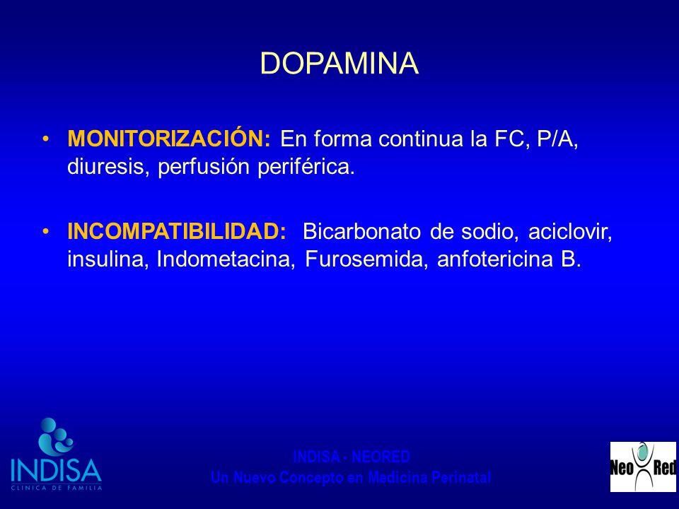 DOPAMINA MONITORIZACIÓN: En forma continua la FC, P/A, diuresis, perfusión periférica.