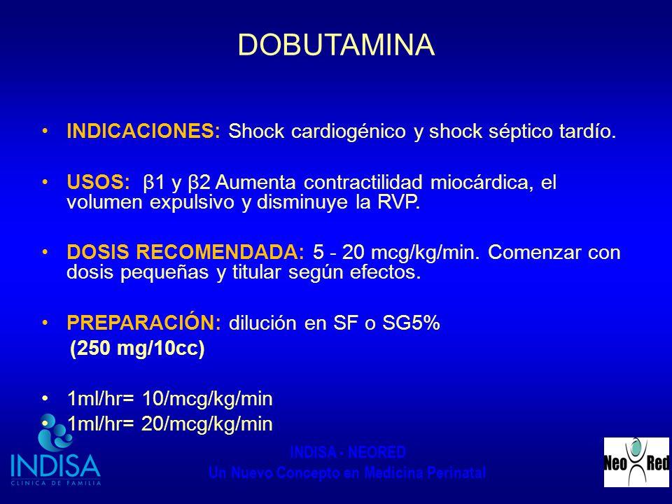 DOBUTAMINA INDICACIONES: Shock cardiogénico y shock séptico tardío.