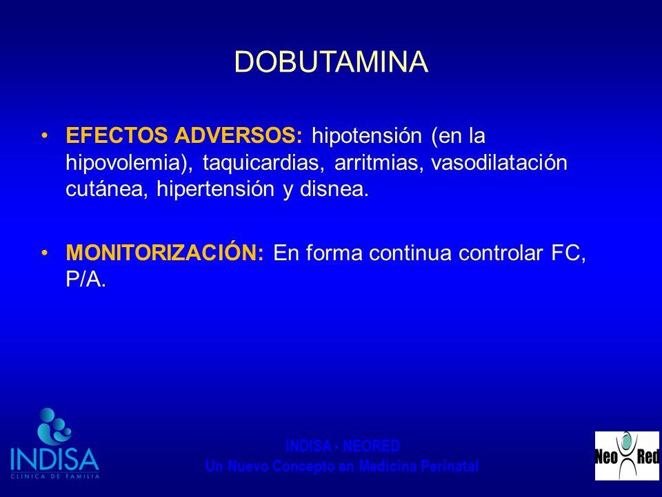 DOBUTAMINA EFECTOS ADVERSOS: hipotensión (en la hipovolemia), taquicardias, arritmias, vasodilatación cutánea, hipertensión y disnea.