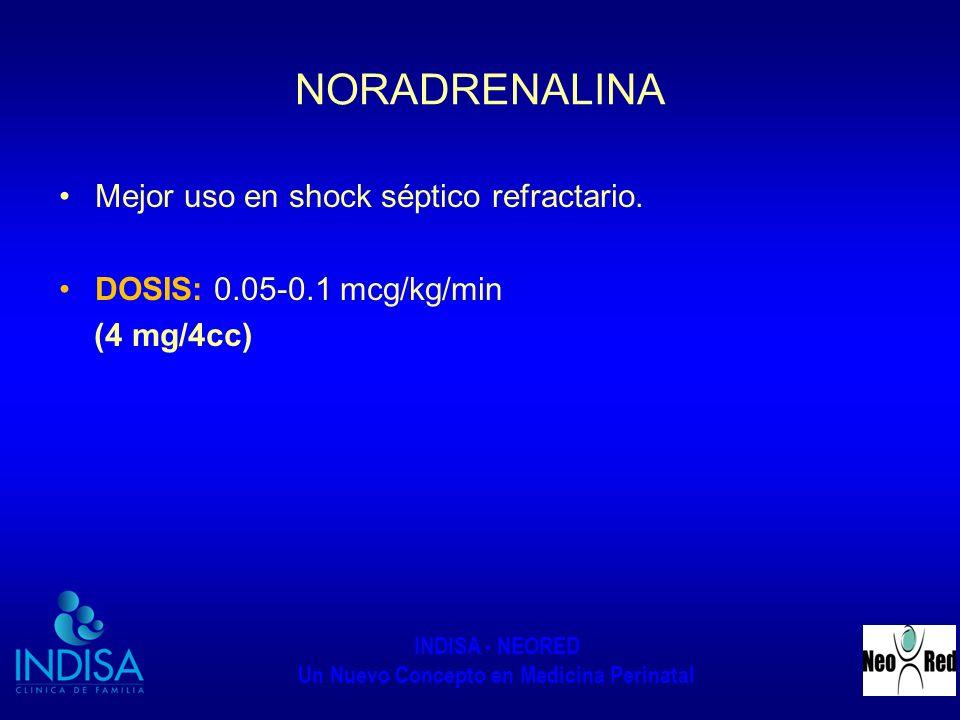 NORADRENALINA Mejor uso en shock séptico refractario.