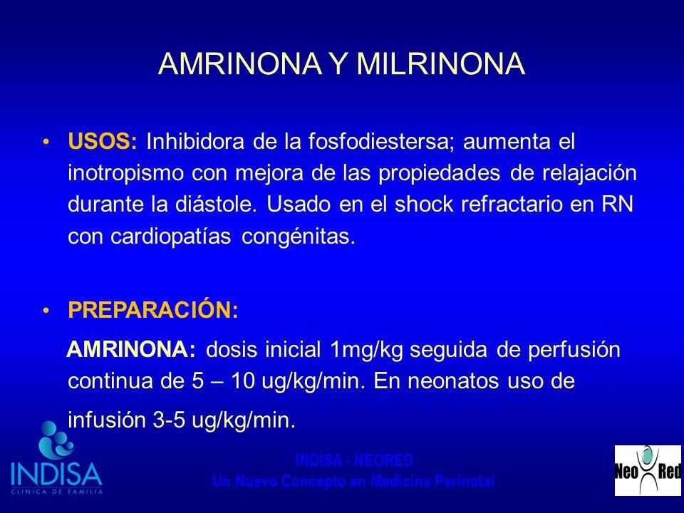AMRINONA Y MILRINONA