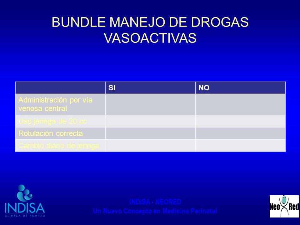 BUNDLE MANEJO DE DROGAS VASOACTIVAS