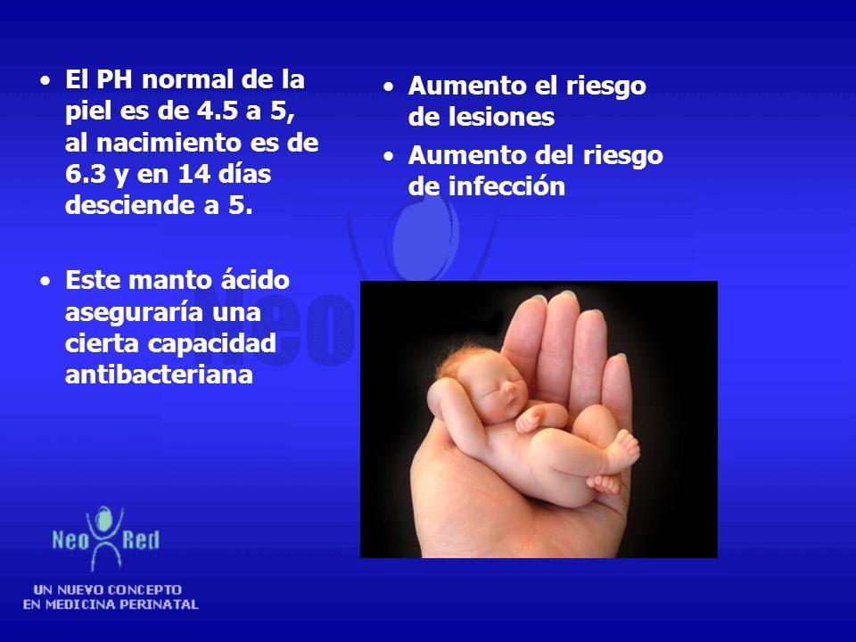 El PH normal de la piel es de 4. 5 a 5, al nacimiento es de 6