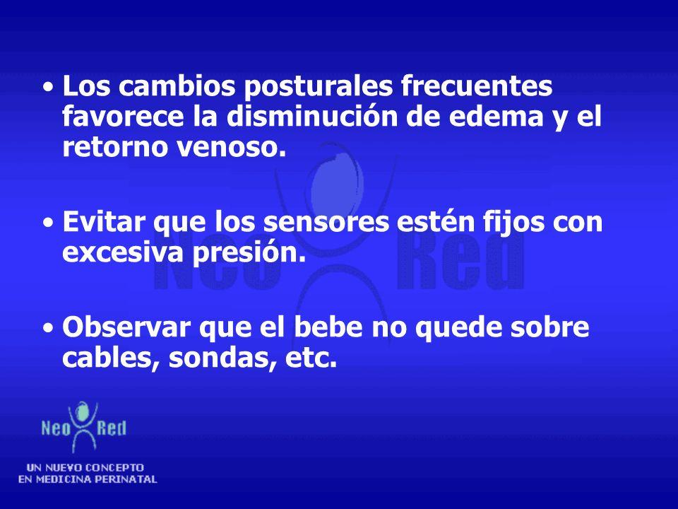 Los cambios posturales frecuentes favorece la disminución de edema y el retorno venoso.