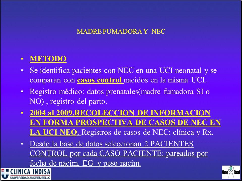 MADRE FUMADORA Y NEC METODO. Se identifica pacientes con NEC en una UCI neonatal y se comparan con casos control nacidos en la misma UCI.