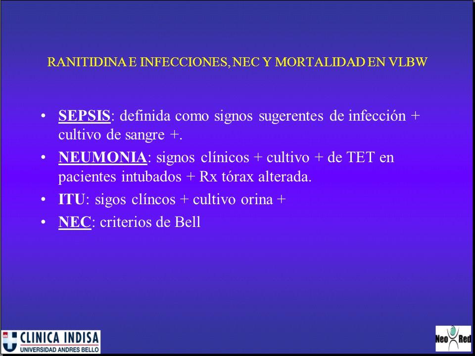 RANITIDINA E INFECCIONES, NEC Y MORTALIDAD EN VLBW