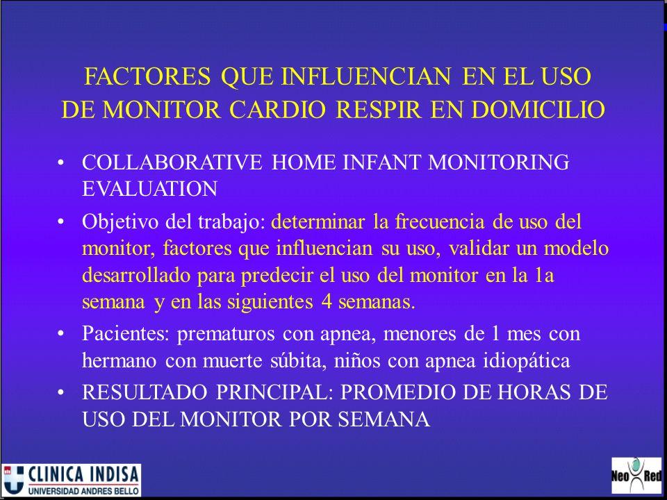 FACTORES QUE INFLUENCIAN EN EL USO DE MONITOR CARDIO RESPIR EN DOMICILIO