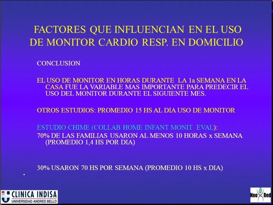 FACTORES QUE INFLUENCIAN EN EL USO DE MONITOR CARDIO RESP. EN DOMICILIO