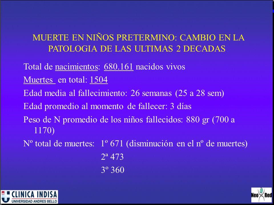 MUERTE EN NIÑOS PRETERMINO: CAMBIO EN LA PATOLOGIA DE LAS ULTIMAS 2 DECADAS