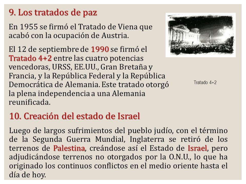 10. Creación del estado de Israel