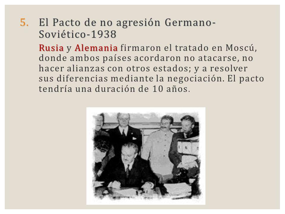 El Pacto de no agresión Germano-Soviético-1938