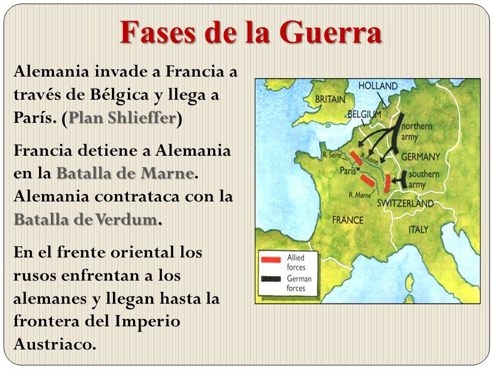 Fases de la Guerra Alemania invade a Francia a través de Bélgica y llega a París. (Plan Shlieffer)