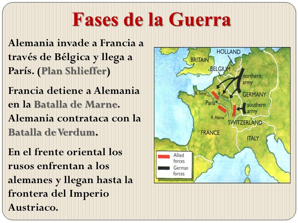 Fases de la GuerraAlemania invade a Francia a través de Bélgica y llega a París. (Plan Shlieffer)