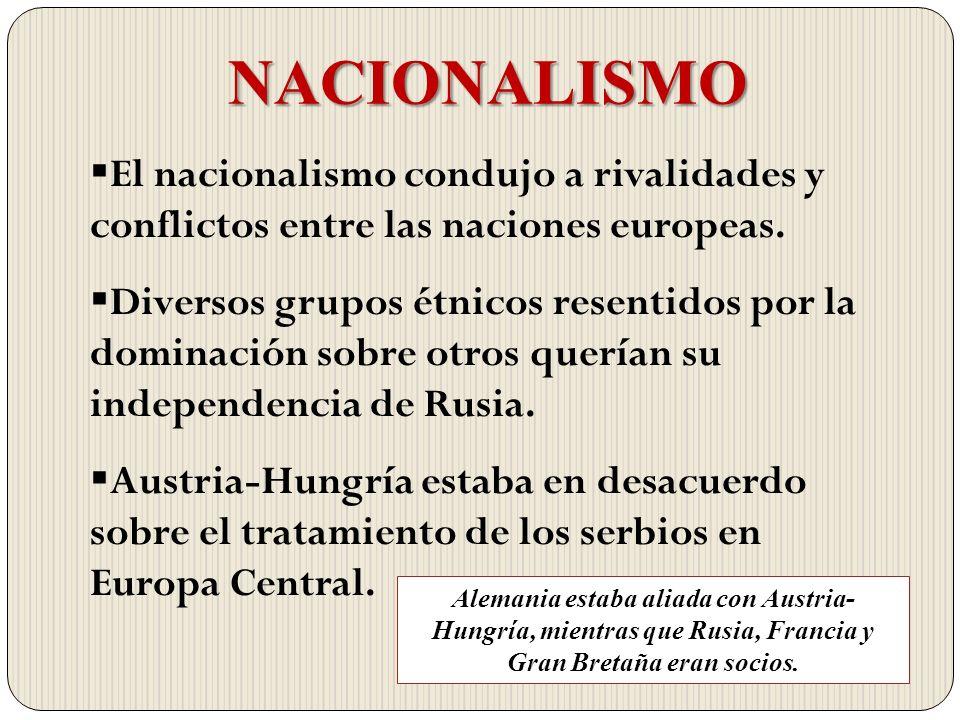 NACIONALISMOEl nacionalismo condujo a rivalidades y conflictos entre las naciones europeas.
