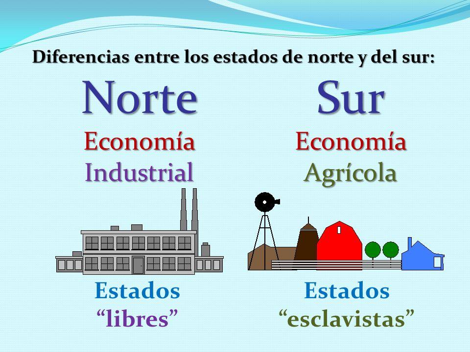 Norte Sur Economía Industrial Economía Agrícola Estados libres