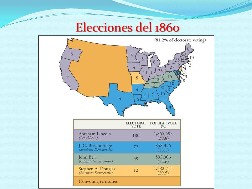 Elecciones del 1860