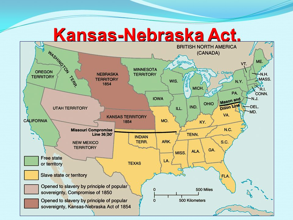Kansas-Nebraska Act, 1854
