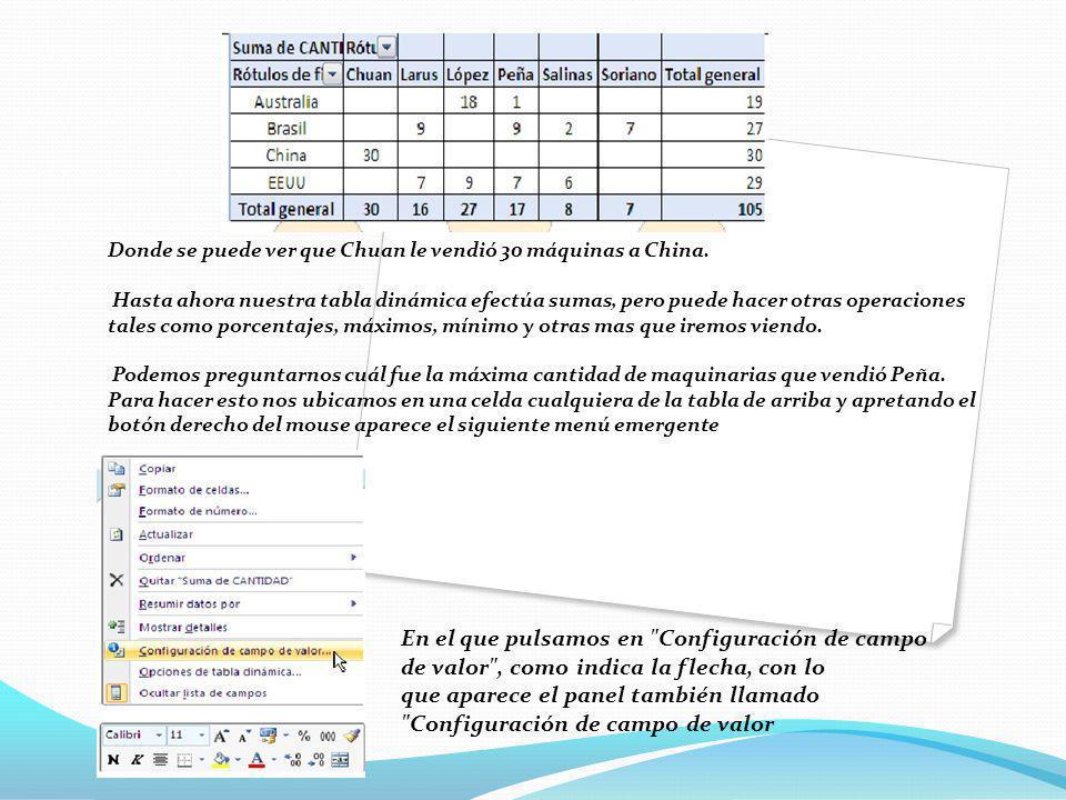 Donde se puede ver que Chuan le vendió 30 máquinas a China.