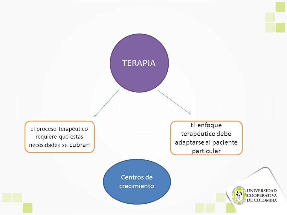 TERAPIA El enfoque terapéutico debe adaptarse al paciente particular