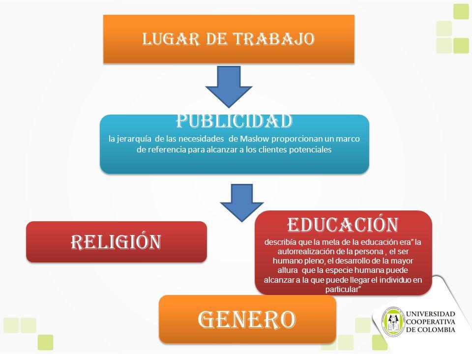 genero Publicidad Educación religión Lugar de trabajo