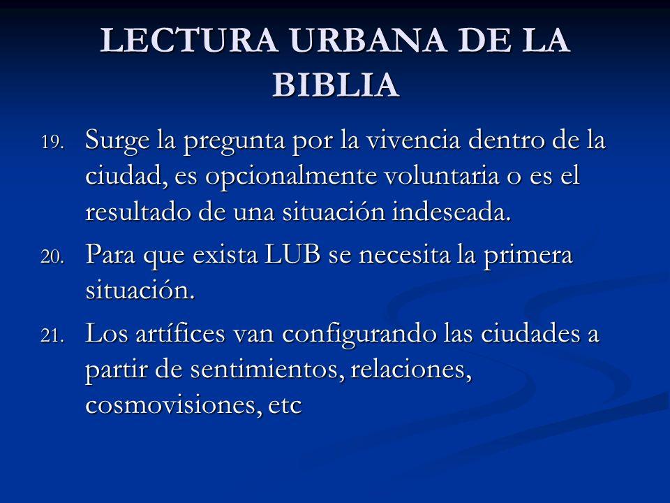 LECTURA URBANA DE LA BIBLIA