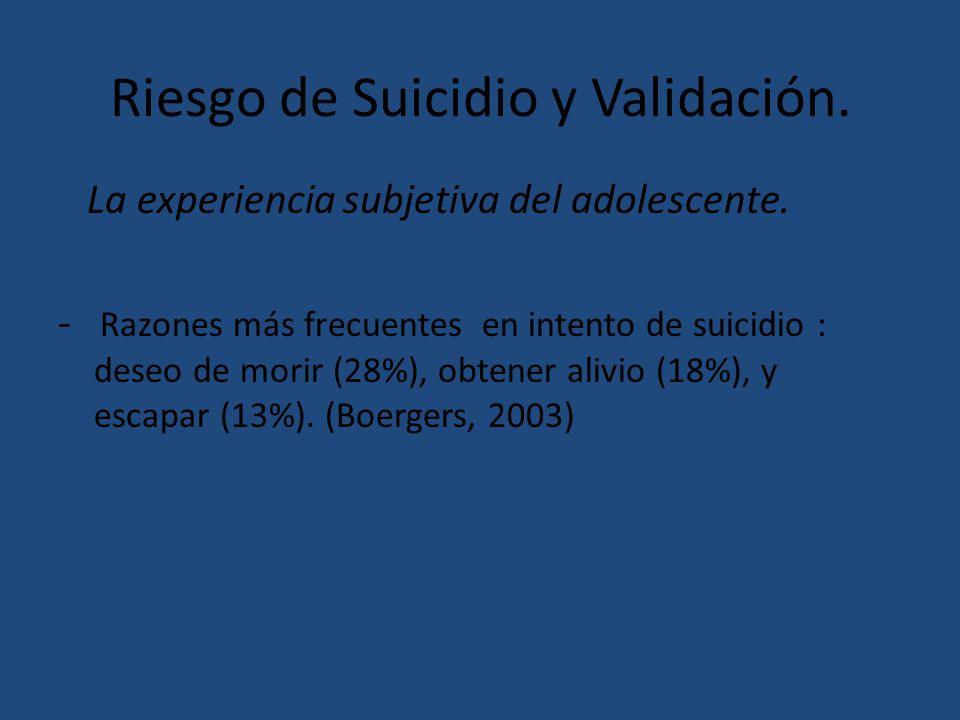 Riesgo de Suicidio y Validación.