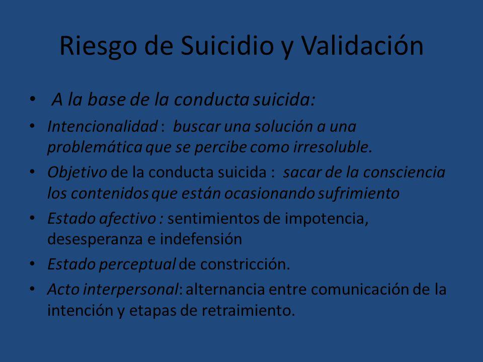 Riesgo de Suicidio y Validación