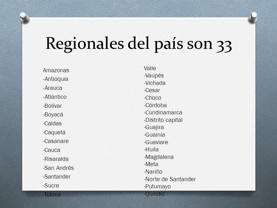 Regionales del país son 33