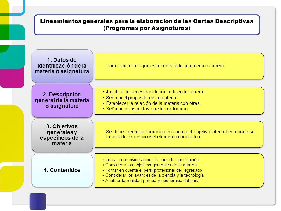 1. Datos de identificación de la materia o asignatura