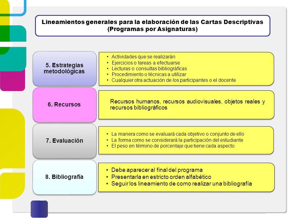5. Estrategias metodológicas