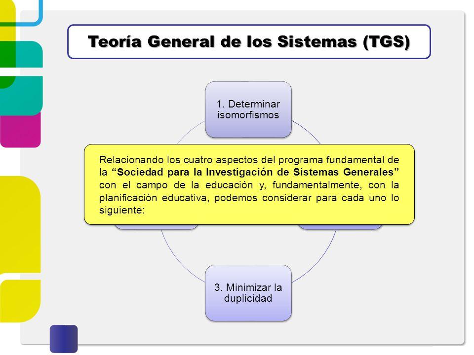 Teoría General de los Sistemas (TGS)
