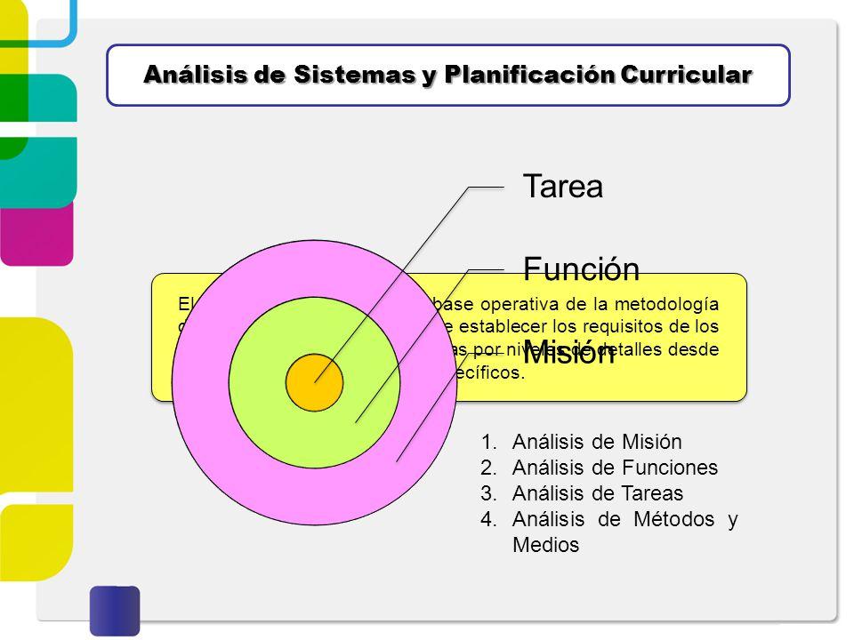 Análisis de Sistemas y Planificación Curricular