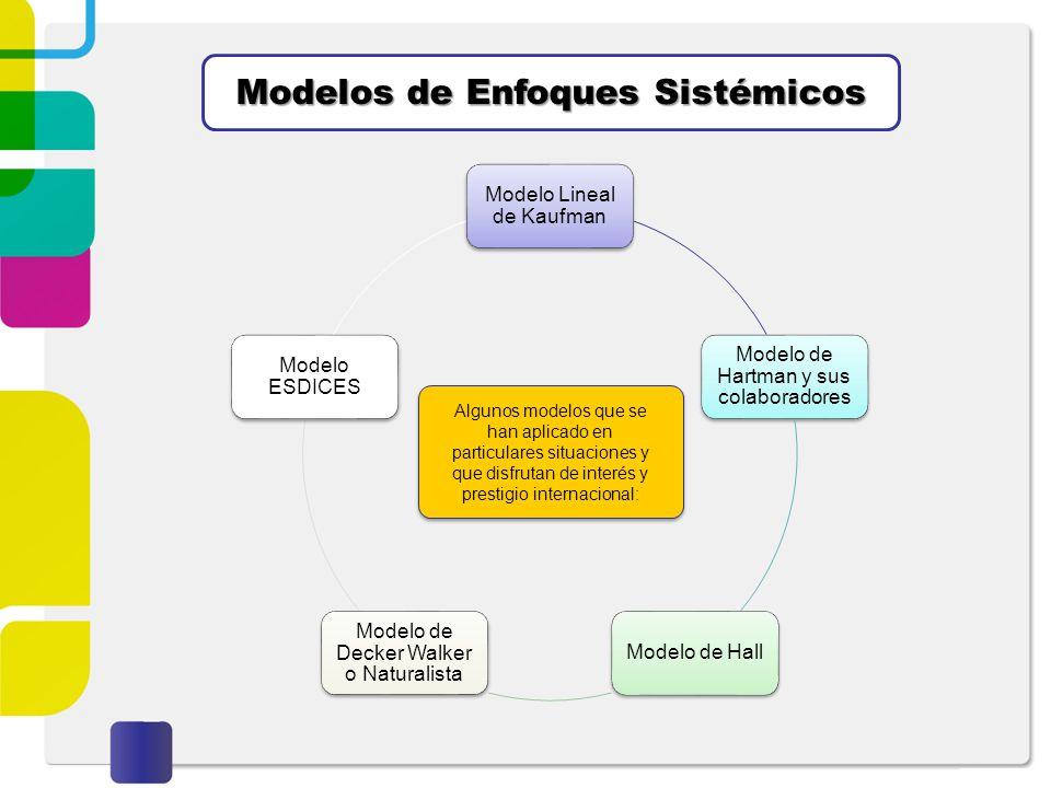 Modelos de Enfoques Sistémicos