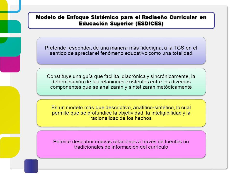 Modelo de Enfoque Sistémico para el Rediseño Curricular en Educación Superior (ESDICES)
