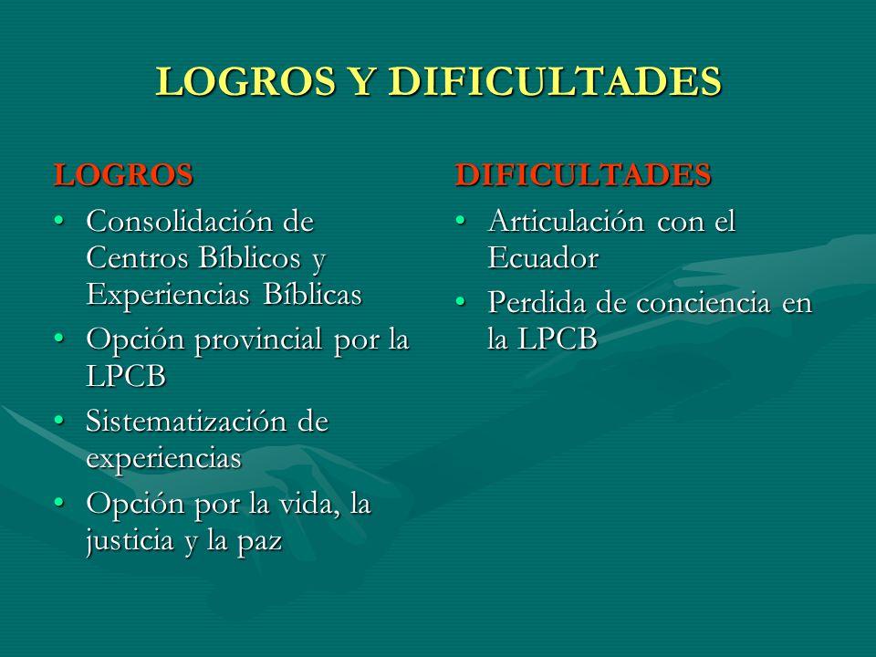 LOGROS Y DIFICULTADES LOGROS