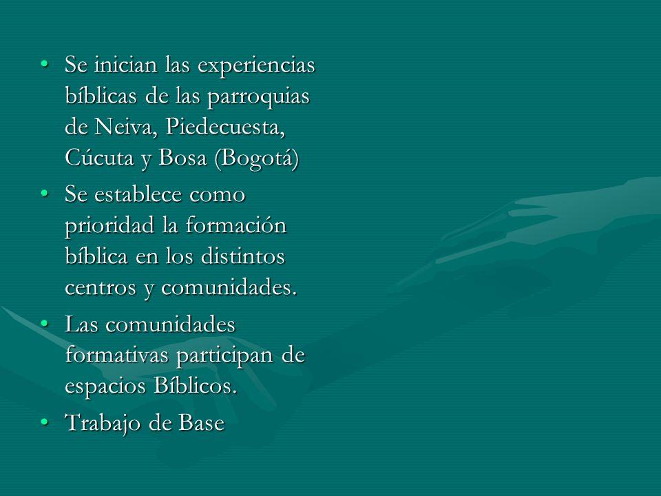 Se inician las experiencias bíblicas de las parroquias de Neiva, Piedecuesta, Cúcuta y Bosa (Bogotá)