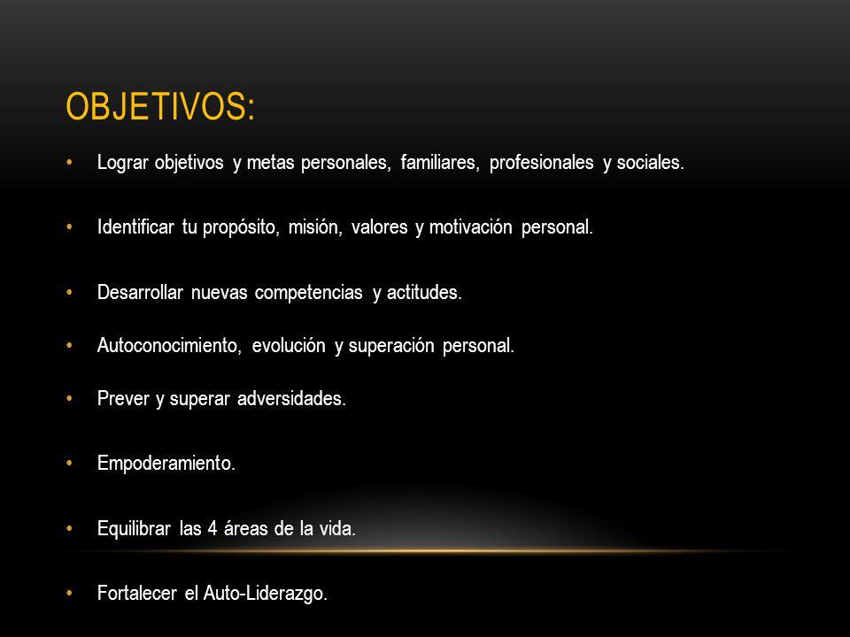 Objetivos: Lograr objetivos y metas personales, familiares, profesionales y sociales.