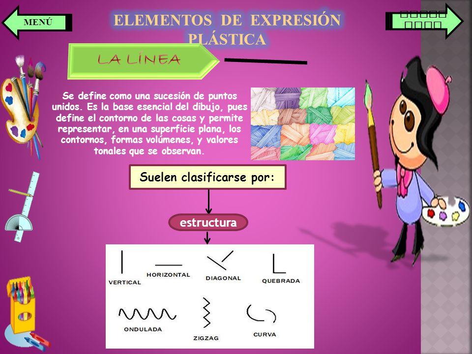 Elementos de expresión plástica Suelen clasificarse por: