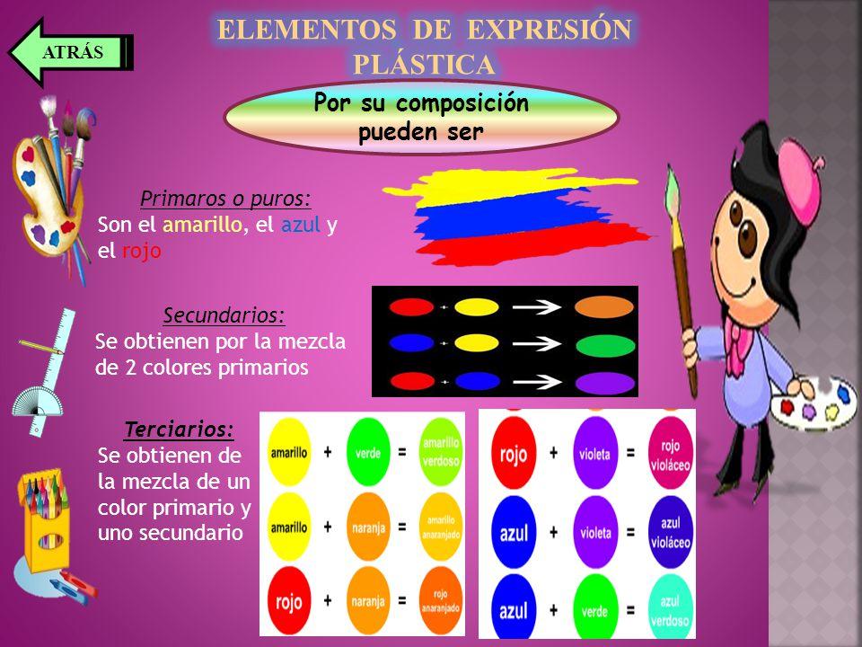 Elementos de expresión plástica Por su composición pueden ser