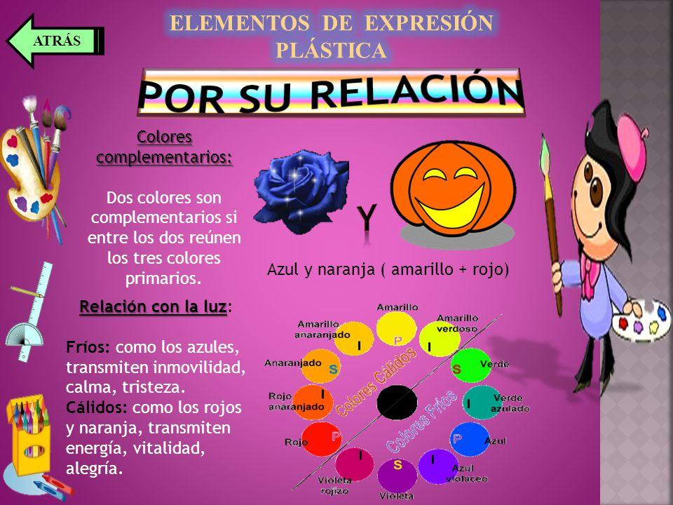Elementos de expresión plástica