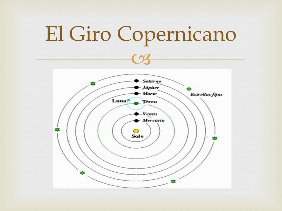 El Giro Copernicano