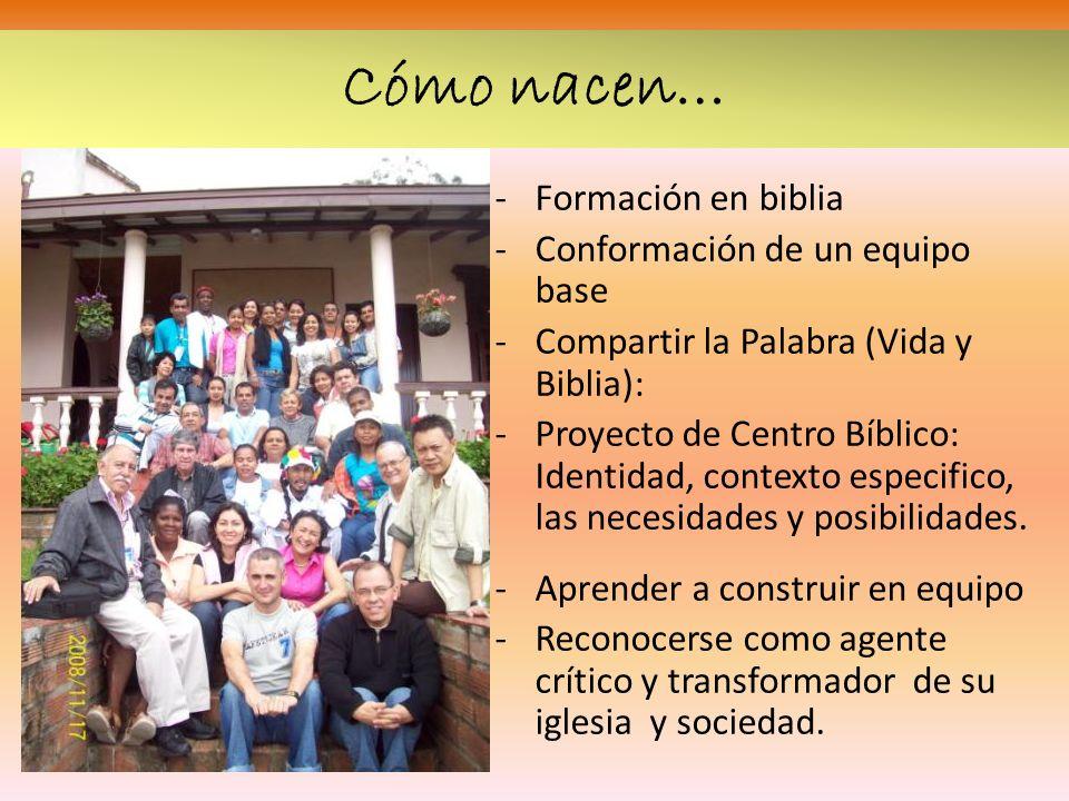 Cómo nacen… Formación en biblia Conformación de un equipo base