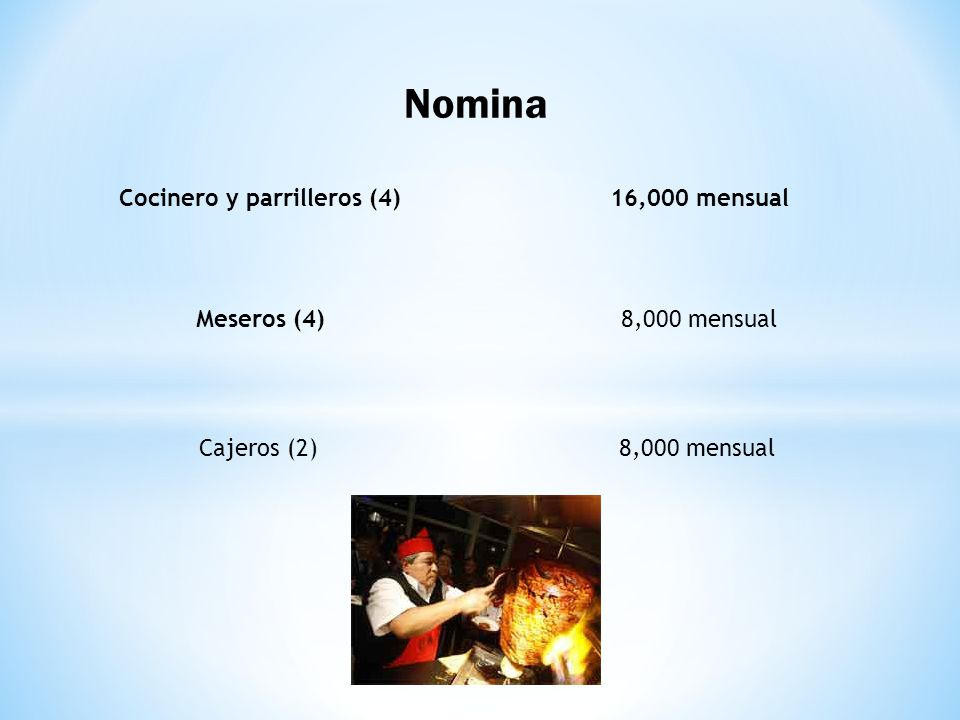 Cocinero y parrilleros (4)