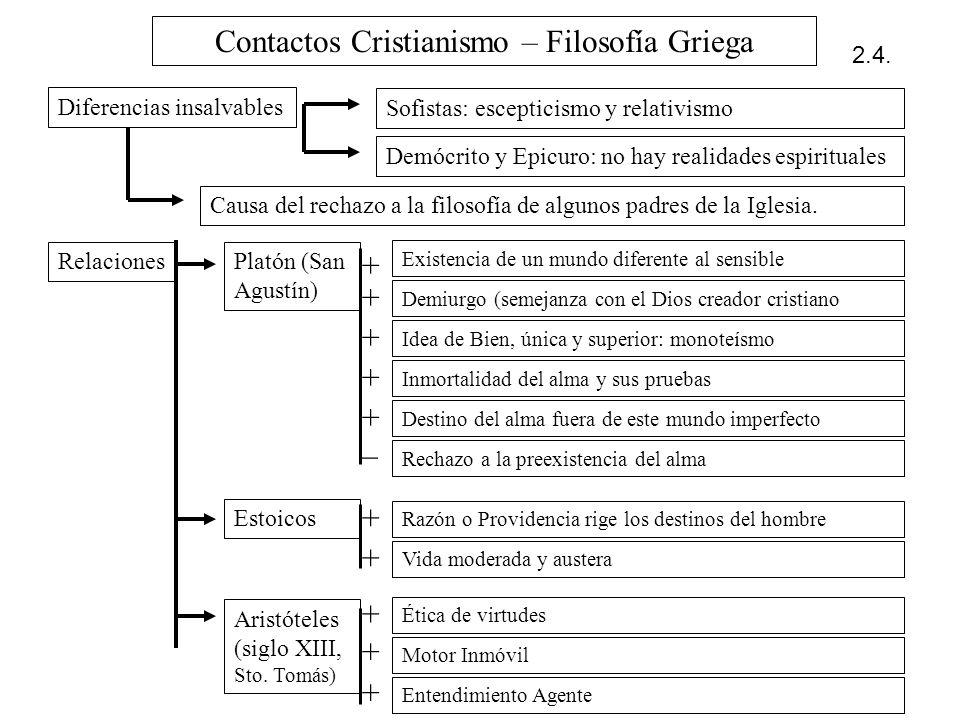 Contactos Cristianismo – Filosofía Griega
